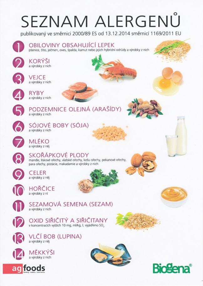 Výsledek obrázku pro seznam alergenů